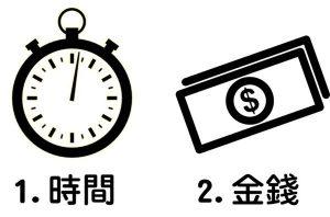 應徵台北按摩-時間就是金錢